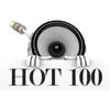 Take Over Control (Originally by Afrojack feat. Eva Simons) - HOT 100