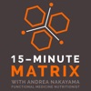 15-Minute Matrix