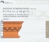 Symphony in D, H. I No. 72: I. Allegro artwork