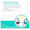 Apprendre à se connaître pour mieux communiquer: Les clés de la communication non-violente à l'usage de la qualité de la relation - Thomas d'Ansembourg
