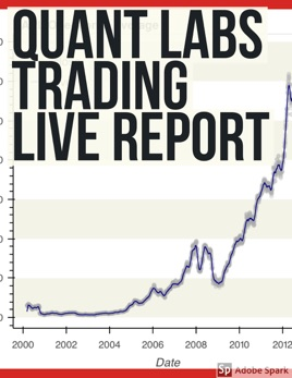 Quant Trading Live Report: DASH crypto coin was big mover for 19