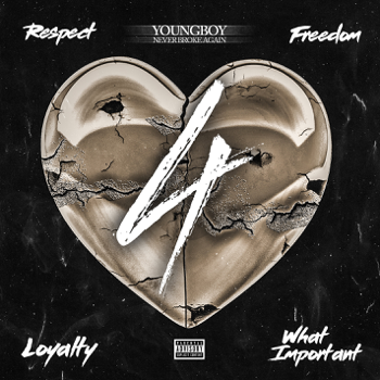 YoungBoy Never Broke Again I Am Who They Say I Am (feat. Kevin Gates and Quando Rondo) music review