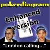 PokerDiagram Poker Podcast (Enhanced version) artwork