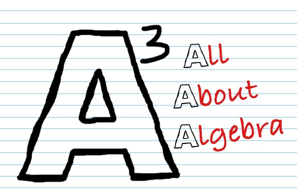 All About Algebra Worksheets