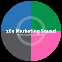 360 Marketing Squad Live podcast