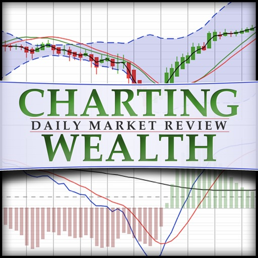 Cover image of Charting Wealth's Daily Stock Trading Review: stock trading, investing, stock, stocks, stock market, technical analysis, trad