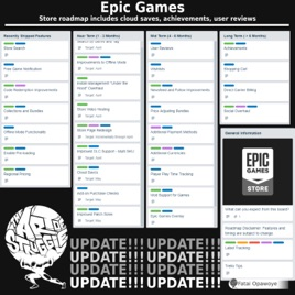 The Art Of Struggle : 🐎Epic Games releases Road Map for Epic Games