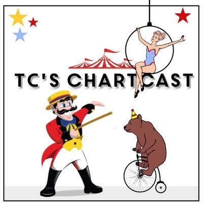 TC's Chartcast:TeslaCharts & Georgia Orwell
