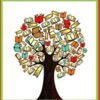 Filosofia Social De la Educación