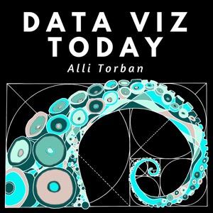 Data Viz Today