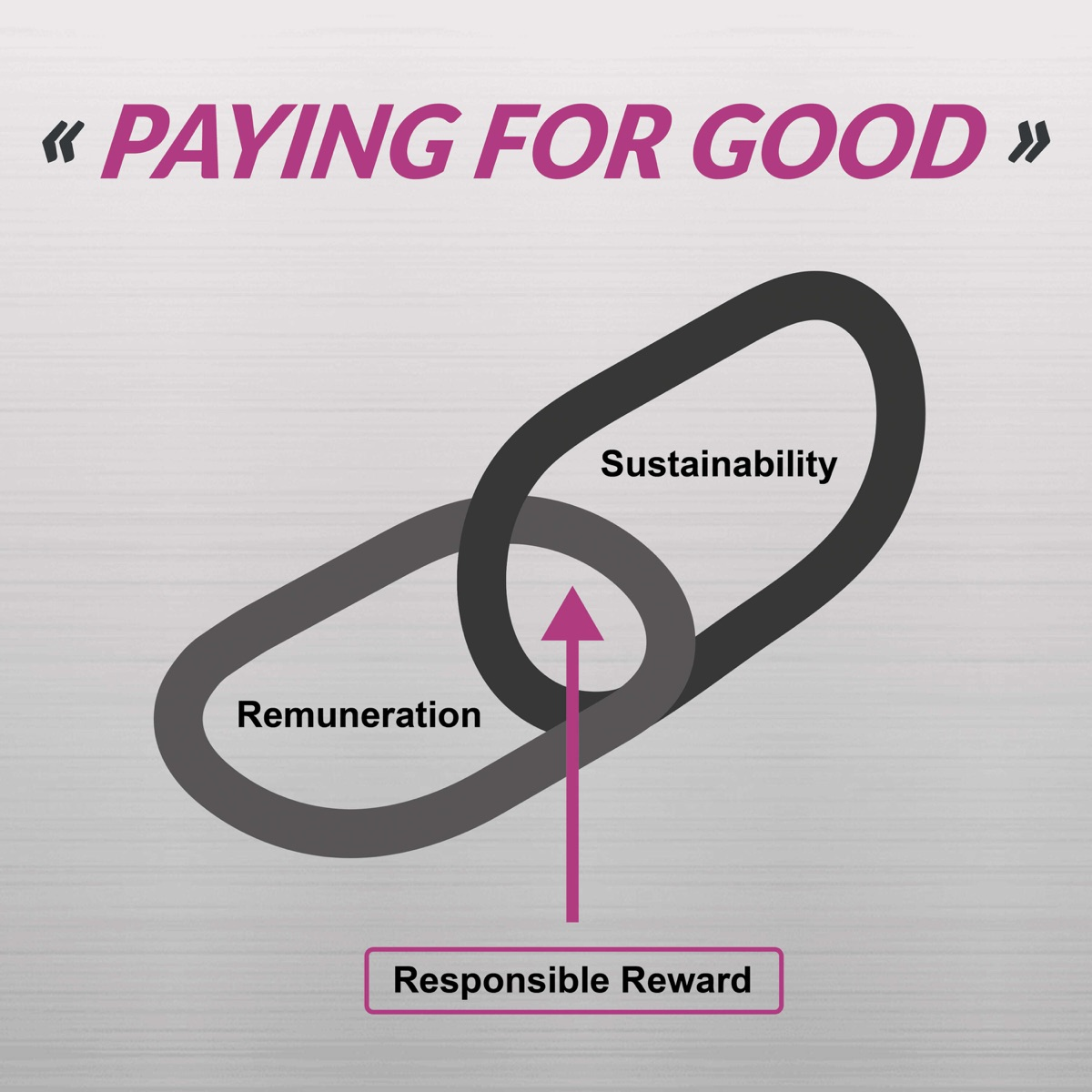 """""""PAYING FOR GOOD"""""""