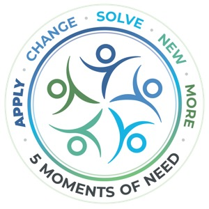 Performance Matters   A 5 Moments of Need Podcast Series