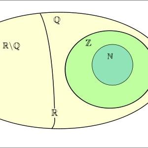 Wiskundige structuren