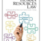 Human Resources Law Podcast