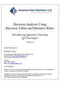 Decision Analysis Using Decision Tables and Business Rules