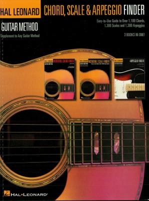 Guitar Chord, Scale & Arpeggio Finder