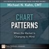 Chart Patterns When The Market Is Changing Its Mind