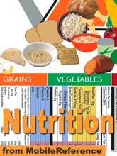 Nutrition Study Guide