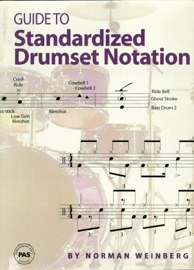 Guide to Standardized Drumset Notation (Music Instruction)