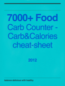 7000+ Food Carb Counter - Carb & Calories Cheat-Sheet