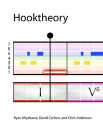 Hooktheory I book