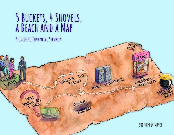 5 Buckets, 4 Shovels, a Beach and a Map