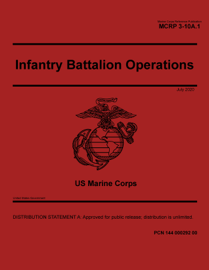 Marine Corps Reference Publication MCRP 3-10A.1 Infantry Battalion Operations July 2020