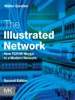 The Illustrated Network