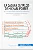 La cadena de valor de Michael Porter - 50Minutos.es