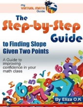 The Step-By-Step Guide To Finding Slope Given Two Points