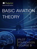 Basic Aviation Theory