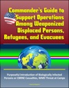 Commanders Guide To Support Operations Among Weaponized Displaced Persons Refugees And Evacuees Purposeful Introduction Of Biologically Infected Persons Or CBRNE Casualties WMD Threat At Camps