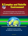 A Complex And Volatile Environment The Doctrinal Evolution From Full Spectrum Operations To Unified Land Operations ULO - Warfighting Functions Including ISR Battlespace Operational Art FSO