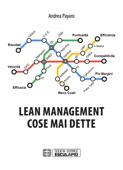 Lean Management: Cose Mai Dette