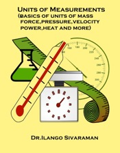 Download Units of Measurements