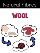 Natural Fibres Wool