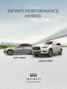 Infiniti Mexico - Infiniti Performance Hybrid 2017 ilustración