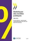 Statistiques Des Recettes Publiques  1965-2016