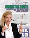 Candlestick Charts - Indispensable Tool For Stock Exchange Trading