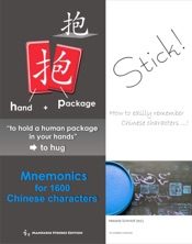 Mnemonics for 1600 Chinese characters