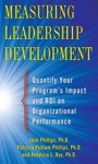 Measuring Leadership Development Quantify Your Programs Impact And ROI On Organizational Performance