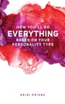 How Youll Do Everything Based On Your Personality Type