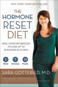 The Hormone Reset Diet Summary