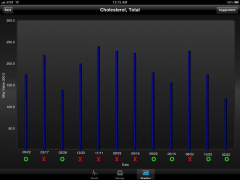 "Blood Test Monitor ""for iPad"" Lite screenshot three"