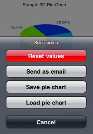 Pie Chart 3d Free On The App Store