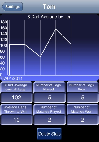 iNtuitive Darts Scorer screenshot-3