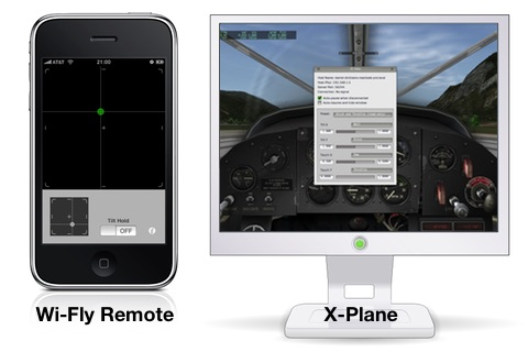 Wi-Fly Remote