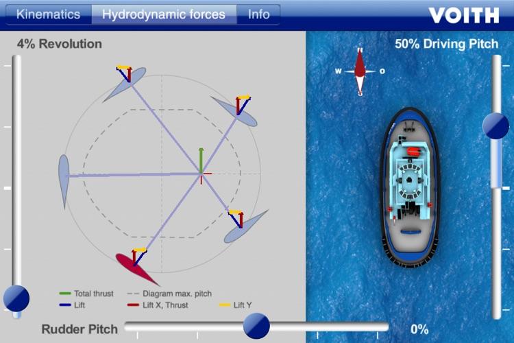 Voith iVSP - Interactive Voith Schneider Propeller by Voith