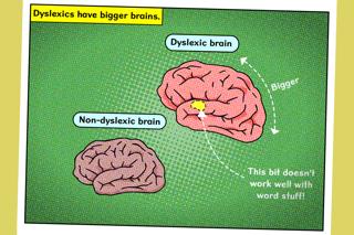 What is Dyslexia? screenshot four