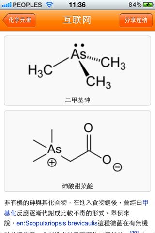 化学元素 screenshot three